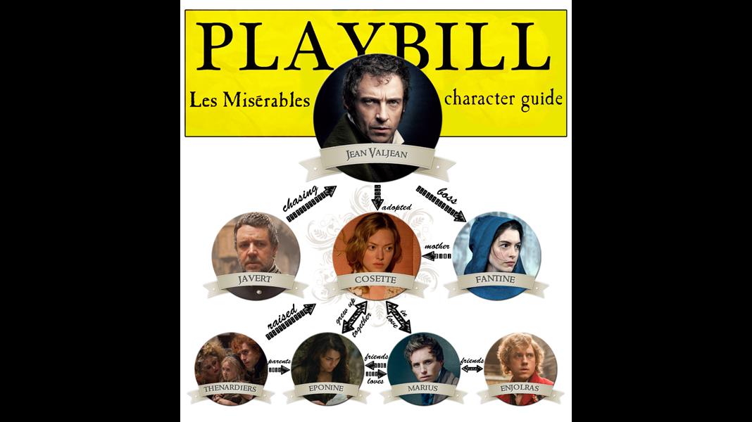 Les-Mis-Playbill-1
