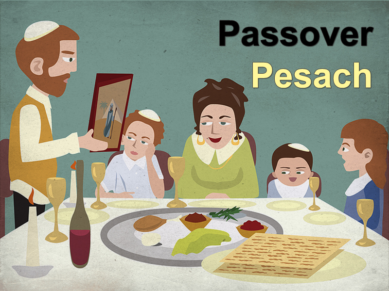 Party-Time-8-23-20-Holy-scripture-2-Passover